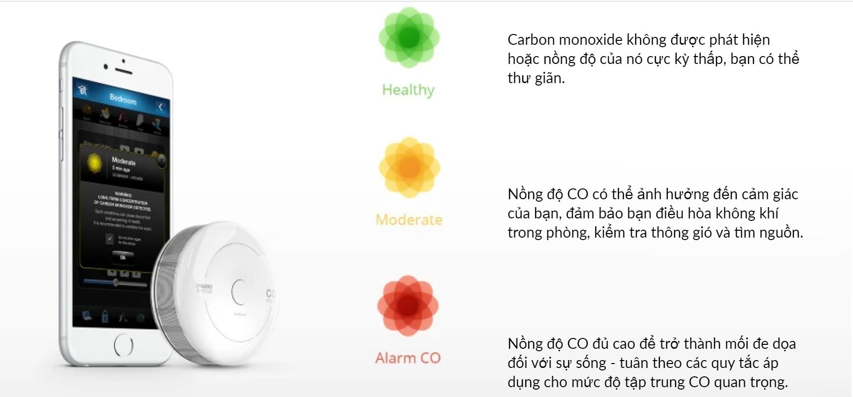 Cảm biến khí CO nhà thông minh smarthome CO sensor FIBARO