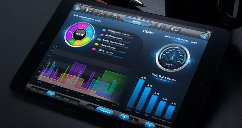 Bộ điểu khiển màu RGBW nhà thông minh smarthome FIBARO