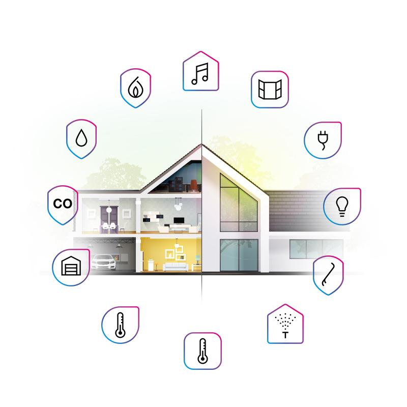 Hướng dẫn lắp đặt hệ thống Smarthome cho gia đình